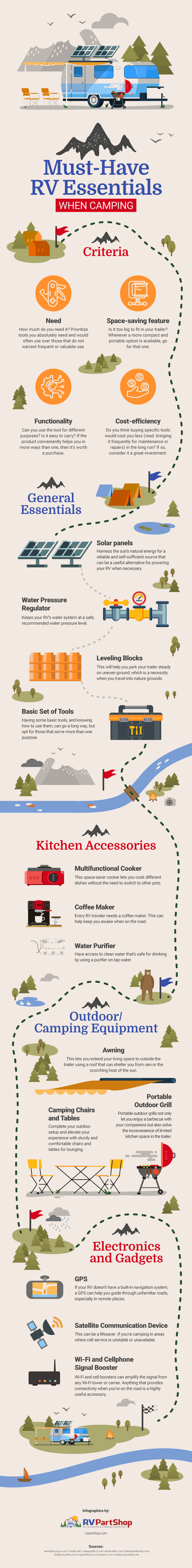 RV camping essentials infographic